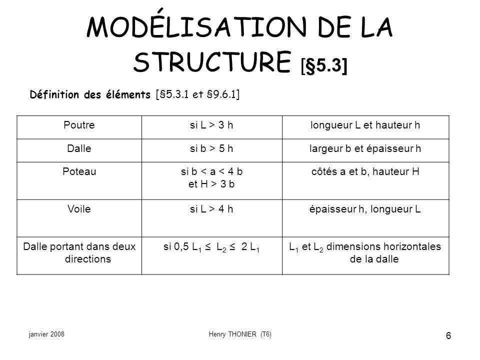MODÉLISATION DE LA STRUCTURE [§5.3]